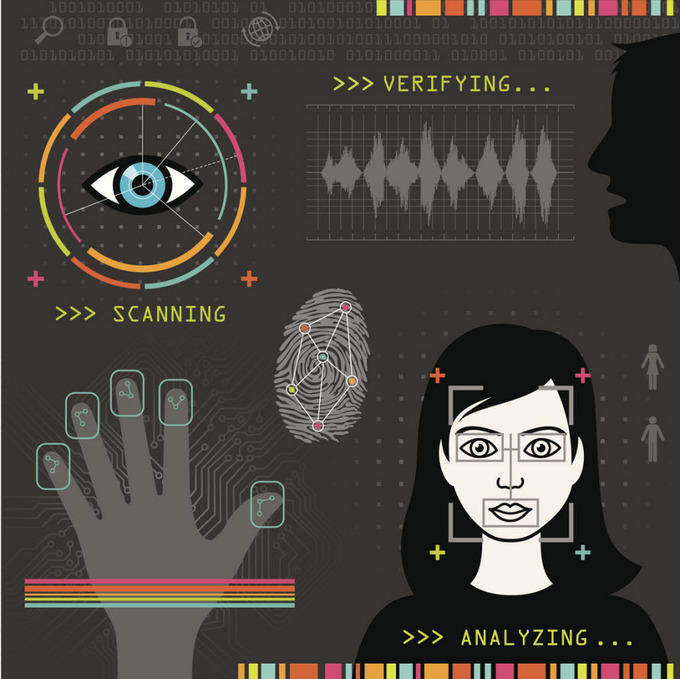 Biometrics for Credit Cards