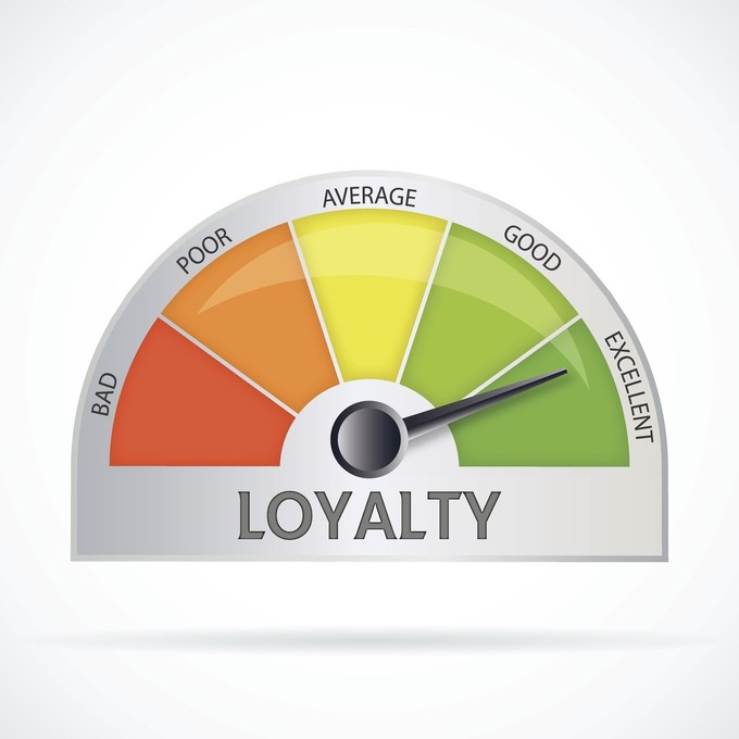 Premium Loyalty Programs