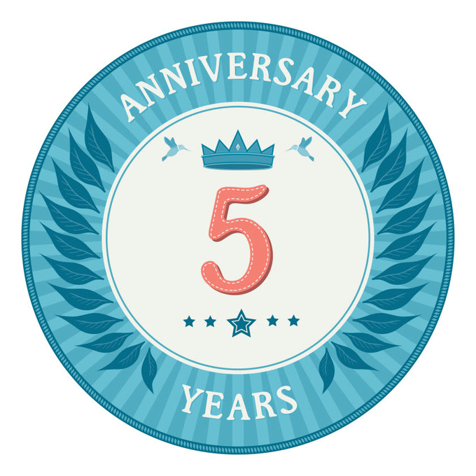CARD Act 5 Year Anniversary